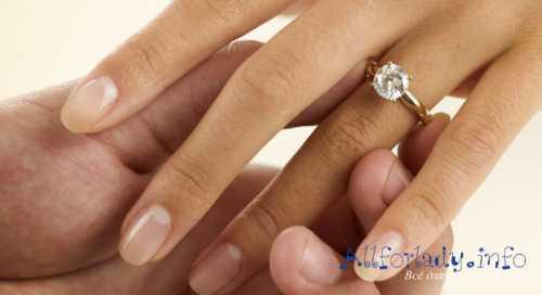 обручальное кольцо: огранка и форма камня